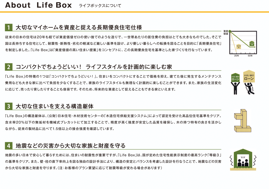 lifeboxコンセプト